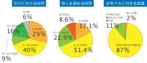 cp_graph01