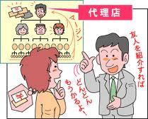 悪徳商法、訪問販売の手口と対策...