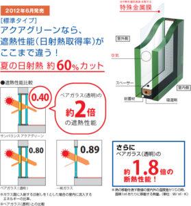 aquagreen_product