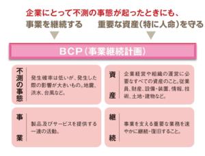 「東京発 チーム事業継続」より