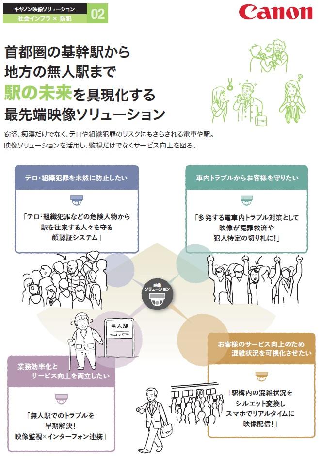 セキュリティショー2018・キヤノン~鉄道セキュリティ課題