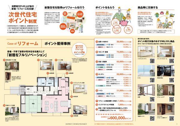 次世代住宅ポイント制度概要:LIXIL早わかりbookより