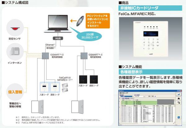 アズビル・入退出管理システム「IDSMART-Ⅱ」システム構成図