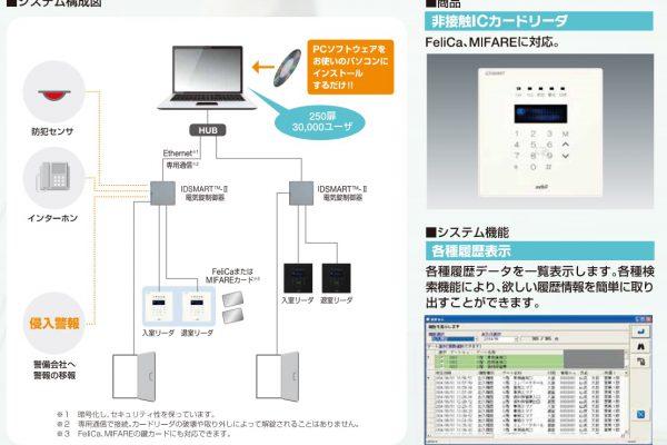 出入管理システム「IDSMART-Ⅱ」