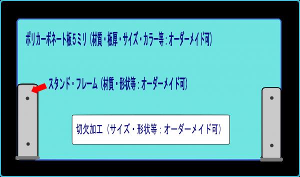 ポリカーボネート板飛沫防止パーティションの一例